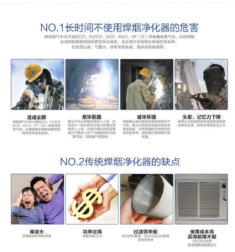 焊接烟尘净化装置采用先进的过滤方式