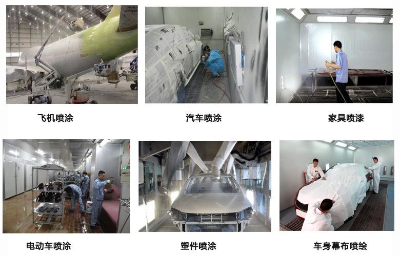 喷漆房废气处理方法可以用在这些行业