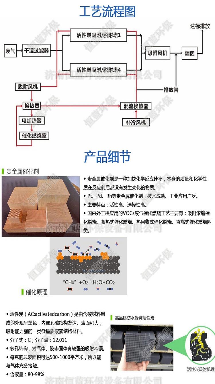 催化燃烧设备工艺流程图